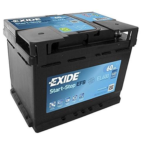 Fulmen - Batterie voiture FL600 12V 60Ah 540A - EL600