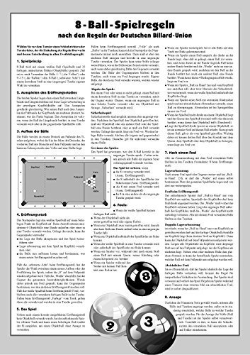 Turnier-Regeln Poolbillard 8-Ball (Billard Regeln)