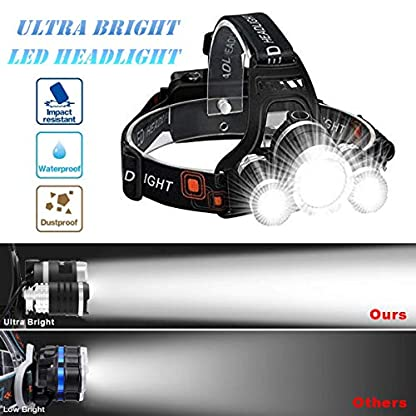 Victoper Wesho Rechargeable Headlight with 3 Lights 4 Modes, 6000 Lumen Super Bright LED Lamp, Hands-Free Flashlight Head Torch for Running, Camping, Fishing, Cycling, Hiking, Waterproof 2
