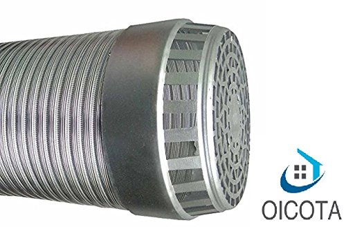 OICOTA Chimney Pipe Cowl Cover for Pipe 6''