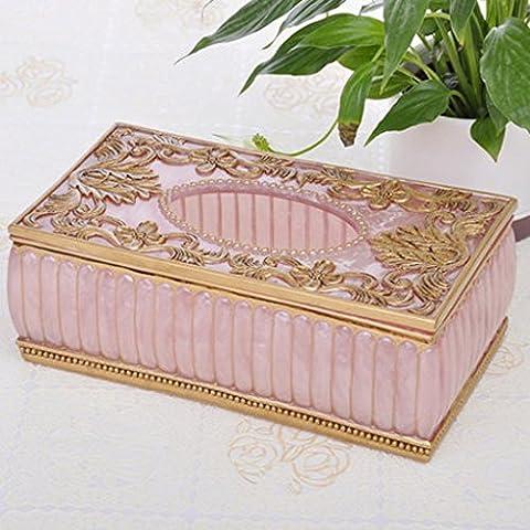 Romano Impero Carta europea modo creativo tovagliolo scatola rettangolare casa in resina ( colore : # 2