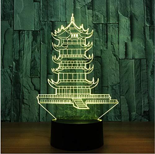 Chinesische Leifeng Pagode Form 3D Nachtlicht Turm Lampe Led 7 Farben Ändern Touch Schalter Dekoration Tischlampe Spielzeug Dekor Geschenk