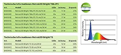 SuperFish Aquarium LED-Beleuchtung Retro Bright, UVC Lampen Watt:20 Watt / 90cm