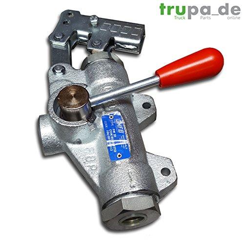 Hydraulik Handpumpe 20ccm mit Ablaßventil o. Behälter OMFB / Made EU!! no China