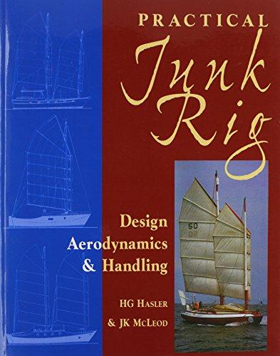 Design Aerodynamics & Handling ()