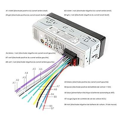 ieGeek Autoradio Bluetooth Main Libre, Double Affichage LCD avec Horloge, Supporte FM/AM/RDS Stéréo Radio de Voiture (30 Stations de Mémoire), Compatible avec USB/AUX in / MP3 / FLAC/SD de ieGeek