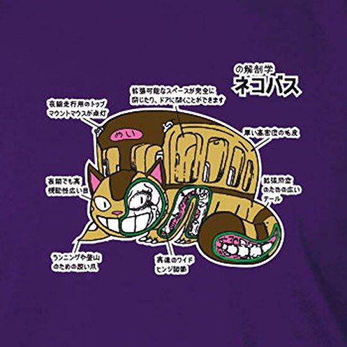 Basu Anatomy - Herren T-Shirt Grün