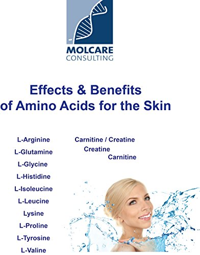 Effects & Benefits of Amino Acids for the Skin (English Edition)