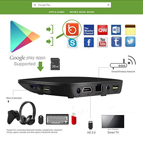 Android TV Box - VIDEN W1 Newest Android 7 1 Smart TV