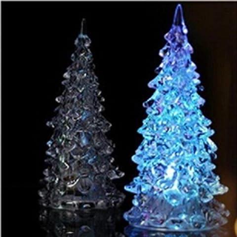 Kingmia Acryl Weihnachtsbaum LED Nachtlicht Lampe Farbe ändernde Dekoration Geschenk Nacht Licht Lampe LED Nacht Licht Lampe Stimmung Licht Nacht Lampe Mehrfarbig