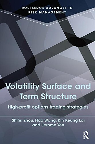 Volatility Surface and Term Structure: High-profit Options Trading Strategies