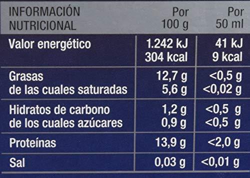 Café FORTALEZA - Cápsulas de Café Descafeinado Forte Compatibles con Dolce Gusto - Pack 4 x 12 - Total 48 cápsulas