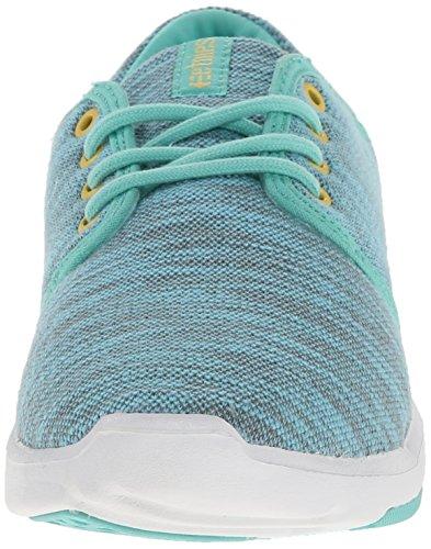 Etnies SCOUT Damen Sneakers Blau (Teal)
