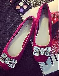 shangyi Chaussures Femme–Ballerines–Lässig–en imitation daim–Plat Paragraphe–fermée orteil–Noir/Rouge/Gris