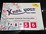 Know Your Times Tables learning system