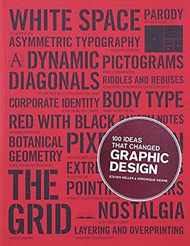 ed Graphic Design (Themen-ideen)