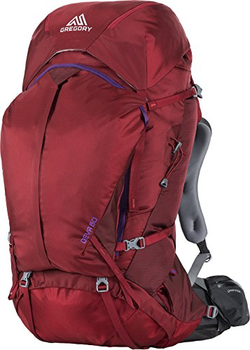 gregory-deva-60-grosse-60-s-ruby-red