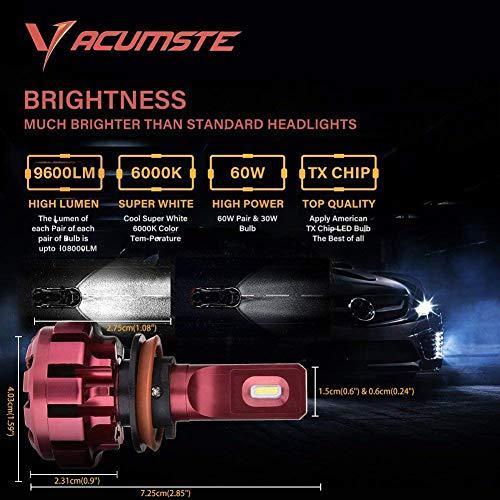 Lampadine H8 H9 H11 LED 9600LM, LTPAG Kit Lampada Sostituzione per Alogena Lampade e Xenon Luci - Fari Abbaglianti o Anabbaglianti per Auto IP68 Impermeabile - 2 ANNI DI GARANZIA
