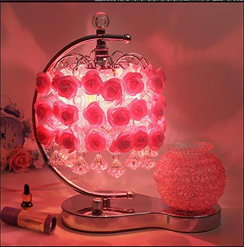 Auge Weihrauch (Duftlampe Nachtlicht Hotel Lobby Home Place ätherisches Öl Weihrauch Lampe Geburtstagsgeschenk Hochzeit Tischlampe Rosa)