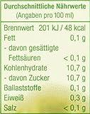 Beckers bester Rhabarber-Nektar Tetrapak EW, 6er Pack (6 x 1 l)
