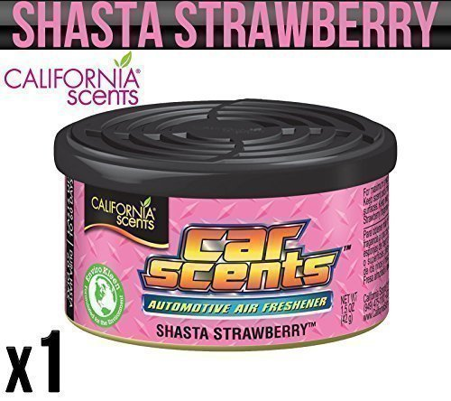 California Gewicht