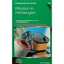 Filtration in Fahrzeugen: Grundlagen und Beispiele zur Luft-, Öl- und Kraftstofffiltration