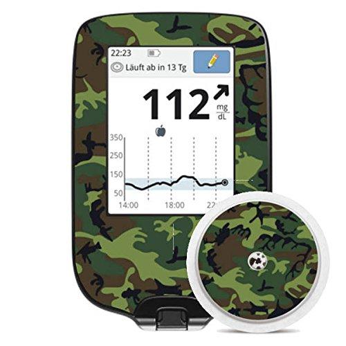 Freestyle Libre Messgerätsticker (Camouflage) -
