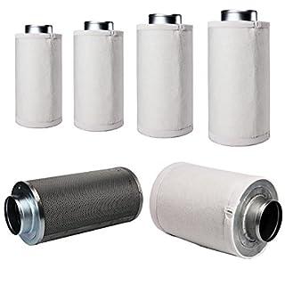 LABT Aktivkohlefilter in Profi Qualität - Grow AKF   Flanschgröße 100mm   für 180m³/h Luftumsatz