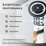 Xintop Unidad Óptica externa USB 2.0 Ultra Delgada Diseño Clásico , Grabadora Reproductor de DVD/ Unuidad Lector de CD Portátil con Grabación Inteligente Compatible con Apple Macbook, Macbook Pro, Macbook Air y Ordenador Portátil