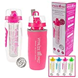 Best Infuser Water Bottles - Fruit Infuser Water Bottle with Extra-Long Infuser Review
