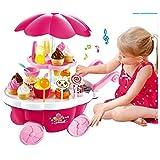 Friend&fun Mini Sweet Cart With Light & Music Multi Color.