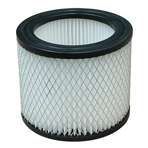 Filter waschbar -