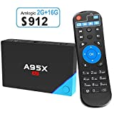 A2 Android 6.0 tv box with 2G RAM 16G ROM Amlogic 912...