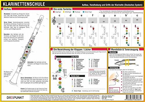 Klarinettenschule: Aufbau, Handhabung und Griffe der Klarinette (Deutsches System)