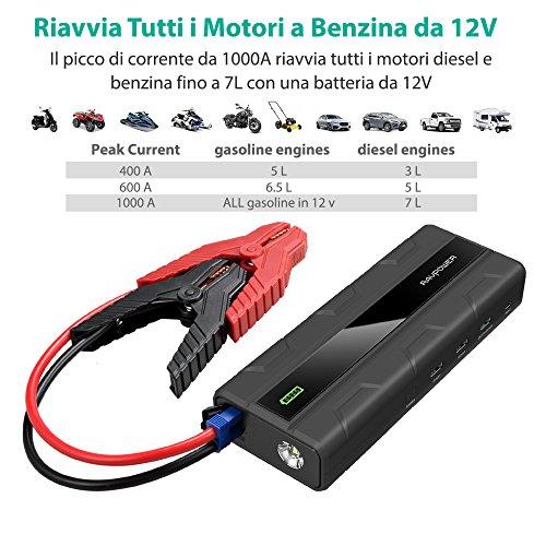 Avviatore-per-Auto-da-1000A-RAVPower-Caricabatterie-di-Emergenza-14000mAh-Jump-Starter-con-1-Porta-di-Ricarica-USB-Quick-Charge-30-e-2-Porte-iSmart-Torcia-LED-di-Emergenza-Perfetto-per-tutti-i-Motori-