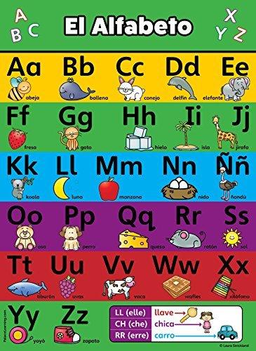 Palace Lehrplan ABC Alphabet Spanisch Poster Diagramm–laminiert–espaã ± OL ALFABETO–ABECEDARIO (18x 24laminiert)