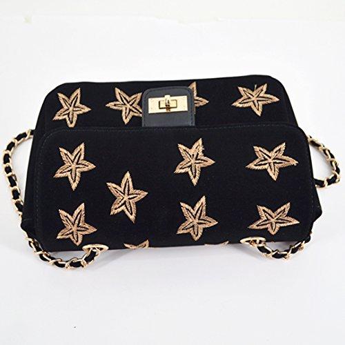 Millya , Damen Rucksackhandtasche, schwarz (Schwarz) - bb-01677-01C schwarz