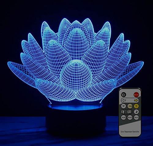 Kronleuchter Deckenleuchte Led-Licht3D Led Nachtlampe 7 Farben Usb Hologramm Lampe Dekoration Tisch Schreibtisch Lichter Geburtstagsfeier Geschenk Für Kinder (Geburtstagsfeiern Dekorationen Tisch Für)