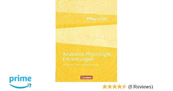 Großzügig Unterteilungen Der Anatomie Und Physiologie Galerie ...