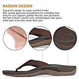 SESSOM&CO Womens Orthotic Sandals with Great Arch Support Stylish Flip Flops Sandals for Plantar Fasciitis