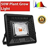 Fluortronix 50Watt IP65 LED Full Spectrum Light in India for Indoor Plants Gardening