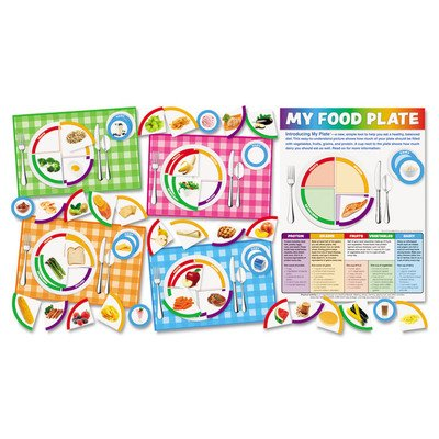 my-food-plate-bulletin-board-set-with-poster-and-activity-guide-sold-as-1-set