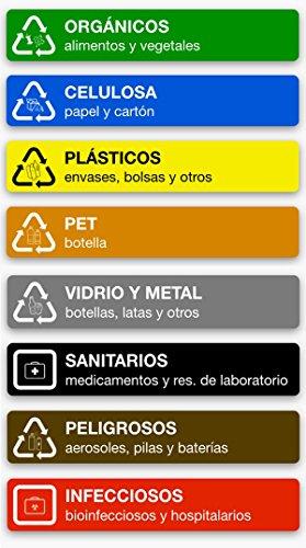 1Wandtattoo-Aufkleber Recycling von Abfällen, Organische, Zellulose, Kunststoffe, Pet, Vidro und Metall, Gesundheitswesen, gefährlich, ansteckend (Recycling Kunststoff-aufkleber)