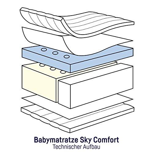 Julius Zöllner Sky Comfort - 2