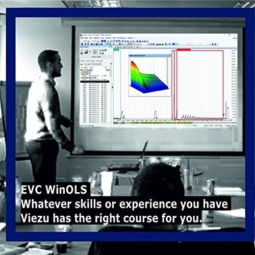 WinOLS 501 Software