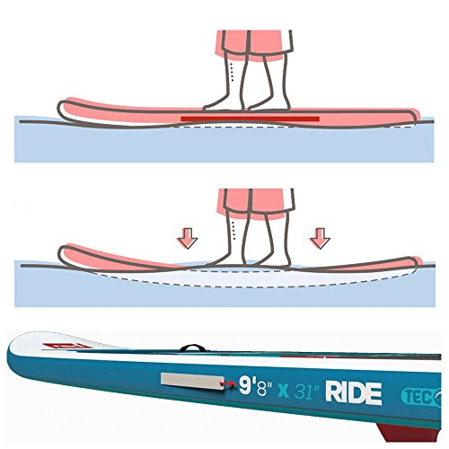 "51kGwfMZgWL. SS500  - Red Paddle Unisex's SPORT 11'0"" MSL Sup, Multicolor, One Size"