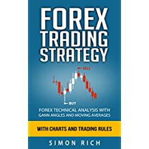 Forex Trading Strategy GAMA: Forex Technical Analysis with Gann Angles and Moving Averages (English Edition)