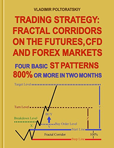 Trading Strategy: Fractal Corridors on the Futures, CFD and Forex Markets, Four Basic ST Patterns, 800{6751a6ad642de10fb1657745c4062e7b80e639e9f9cdc0fa01c663b73602086d} or More in Two Month (English Edition)