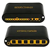 kebidu 4in 2Out digitalen optischen Schalter Splitter SPDIF/Toslink True Matrix 4x 2Switcher Selector mit Fernbedienung