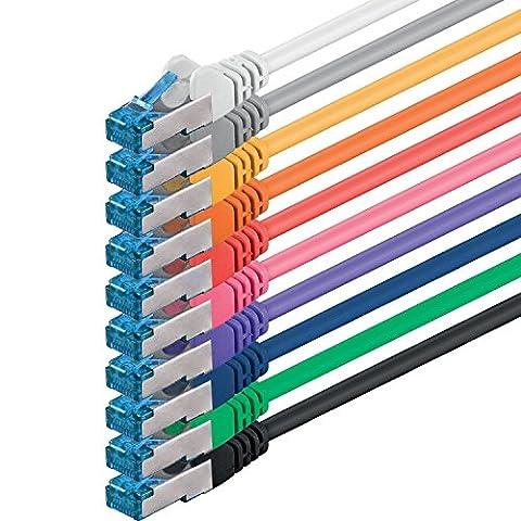 1aTTack Câble patch réseau SSTP Cat 6 A 2 x RJ45 PIMF blindé avec protocole de mesure Bleu 0,50 m 500 MHz 1,0 Meter - 10-Farben